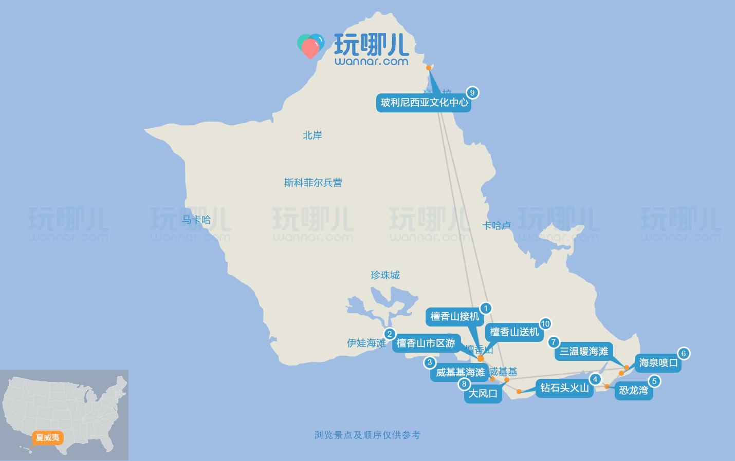 【檀香山出发】欧胡岛:珍珠港,波利尼西亚中心,小环岛